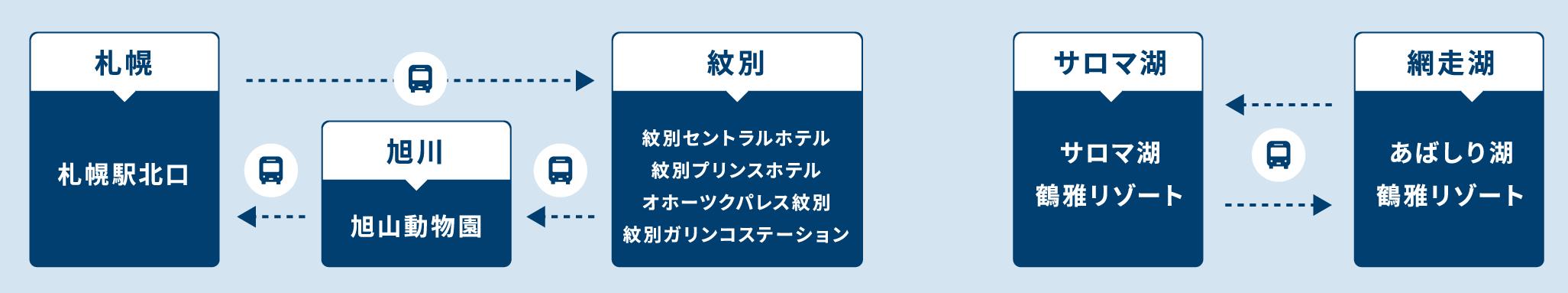 札幌紋別網走バス