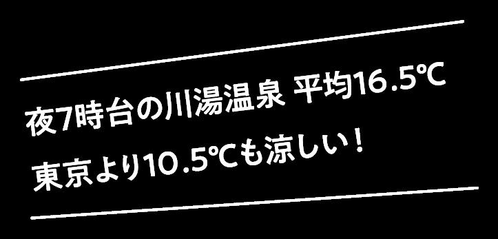 夜7時台の川湯温泉 平均16.5℃東京のマイナス10.5℃