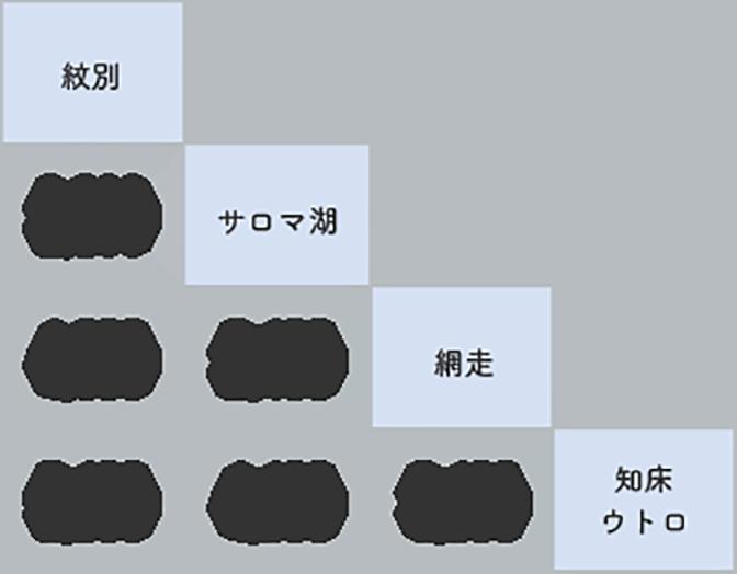 紋別・網走→ウトロ 1号 料金表