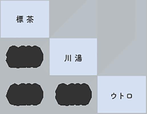 ウトロ→標茶 10号 料金表