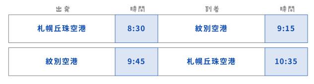 運行時間表